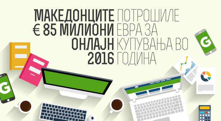 blog-ecommerce